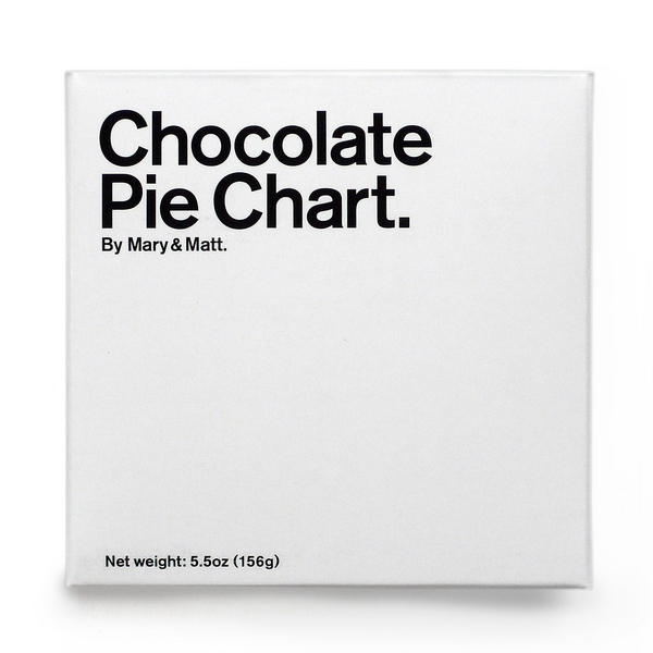 Chocolate Pie Chart by Mary & Matt on Wantist