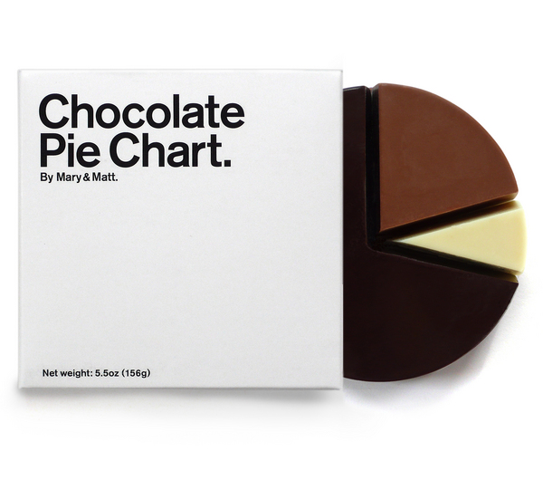 Chocolate Pie Chart by Mary and Matt in box